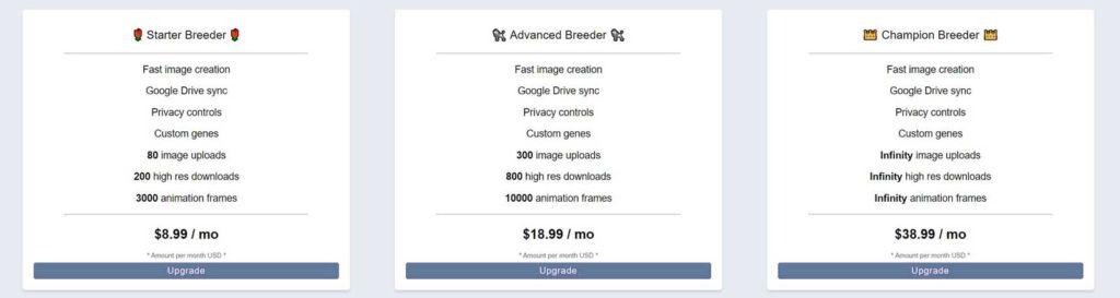 artbreeder image editing pricing