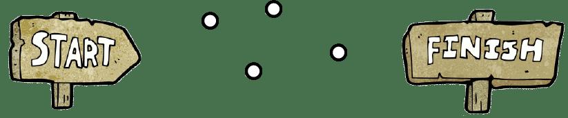 pen&paper rollenspiel modularer plot