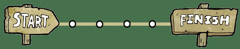 pen&paper rollenspiel railroading plotstruktur